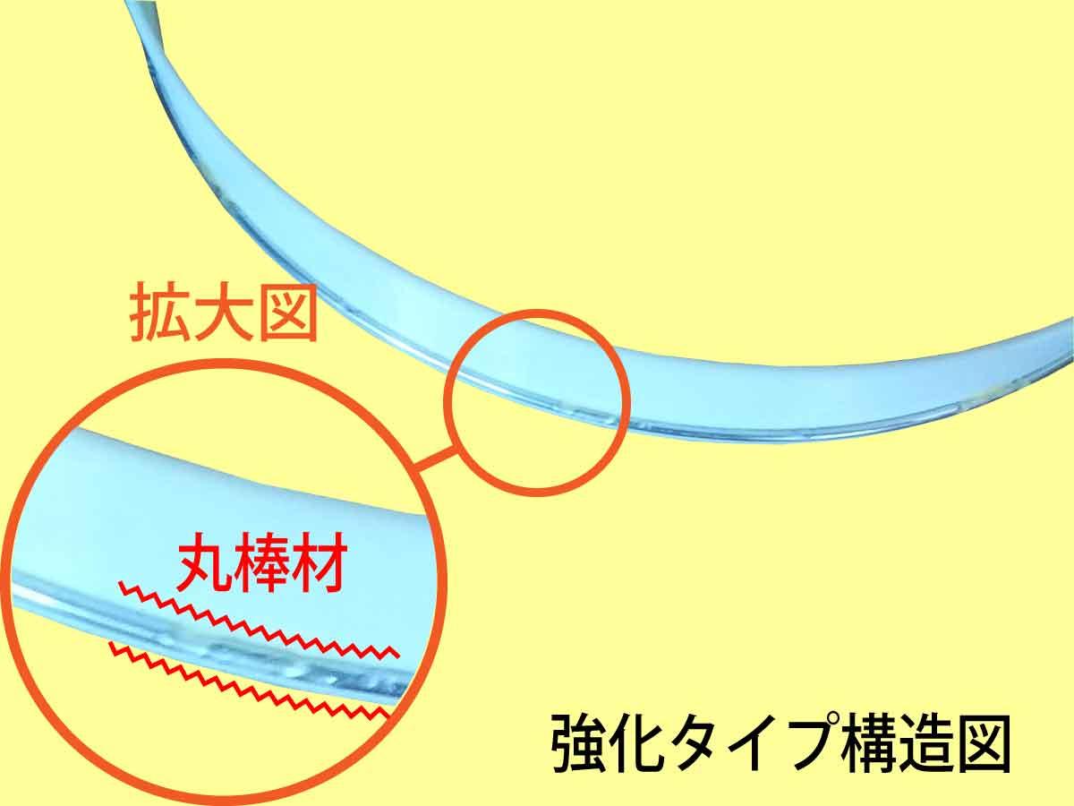 ドッグバンパー強化タイプ構造図