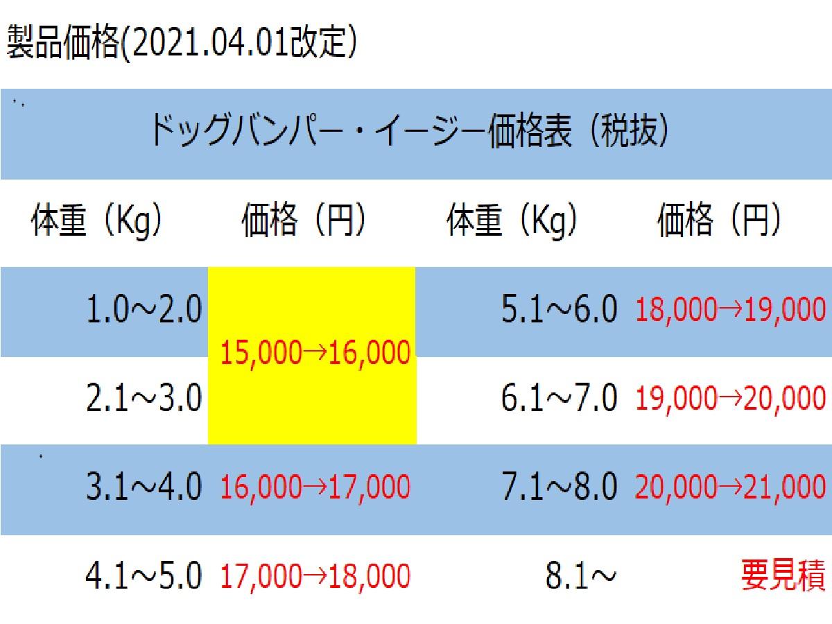 価格改定表