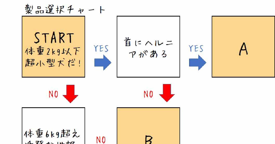製品選択チャートイメージ画像