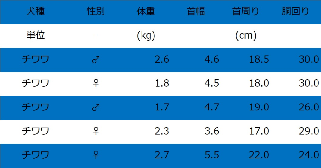 表。採寸データ参考値