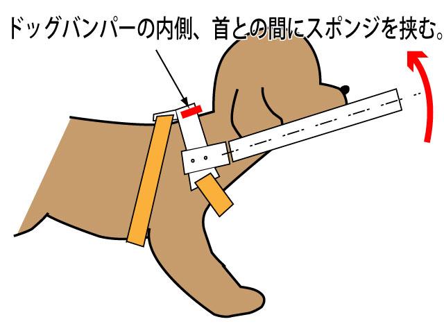 角度調節上げる説明図