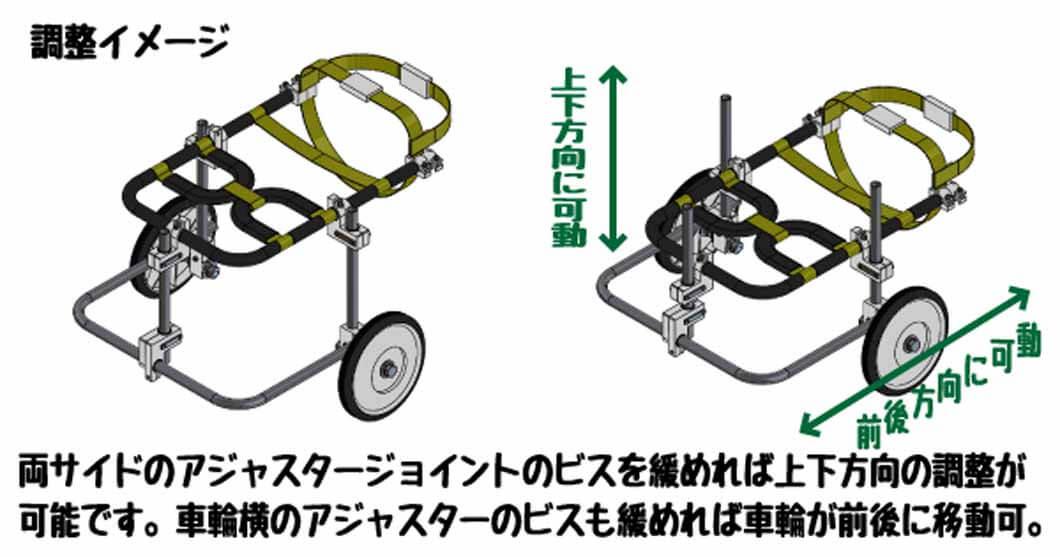 調整できる車椅子のイメージ